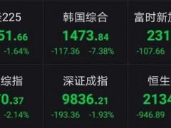 美股崩盘吓坏全球!A股失守2700点 股王茅台跌破千元!
